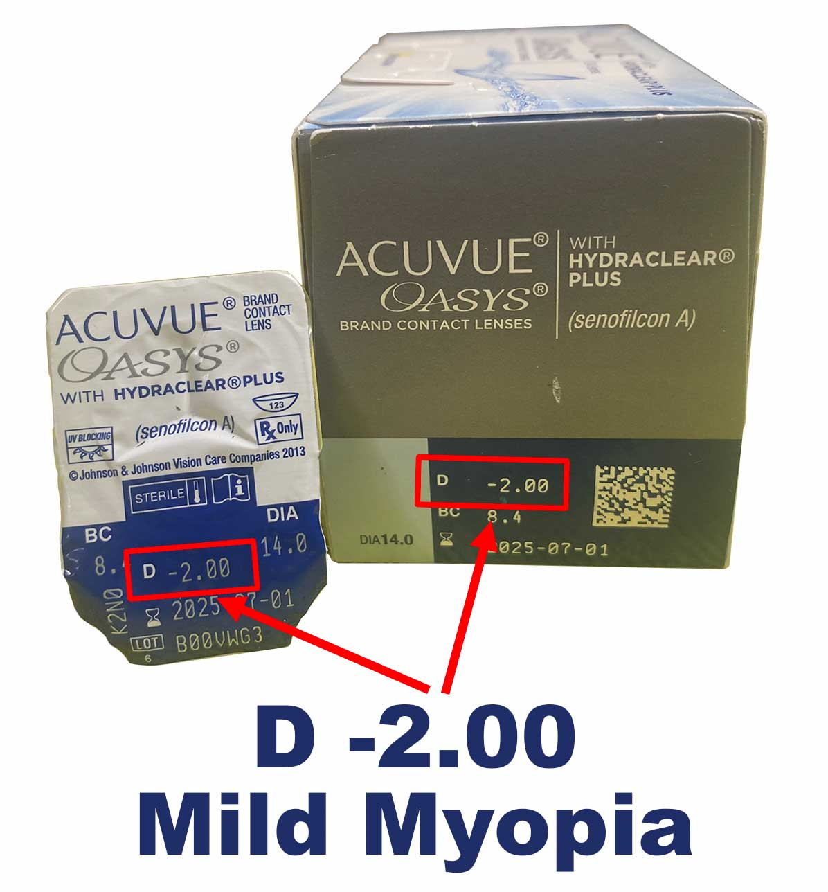 contact lens packaging illustrating how to check how bad your myopia is. text reads